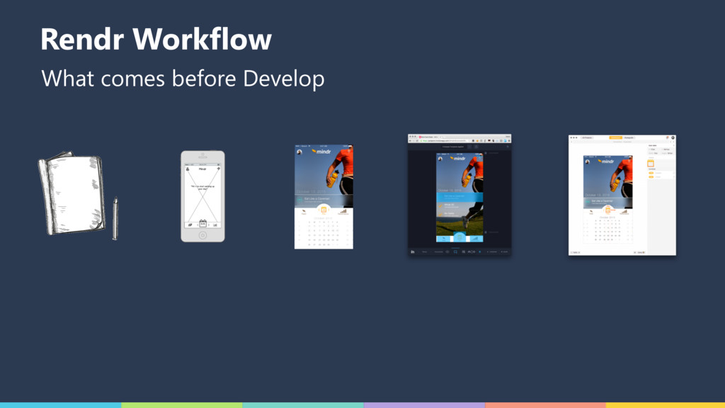 Rendr Workflow What comes before Develop