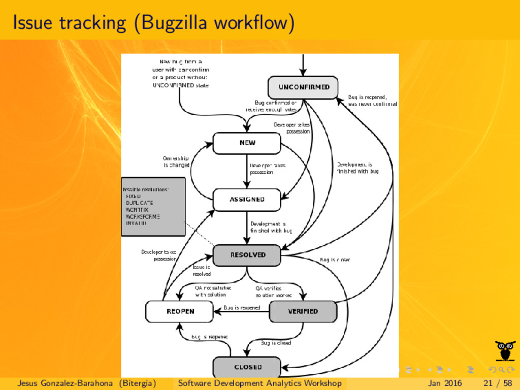Issue tracking (Bugzilla workflow) Jesus Gonzale...