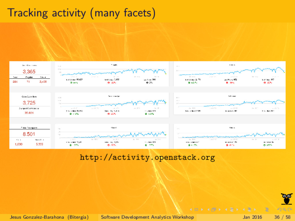 Tracking activity (many facets) http://activity...