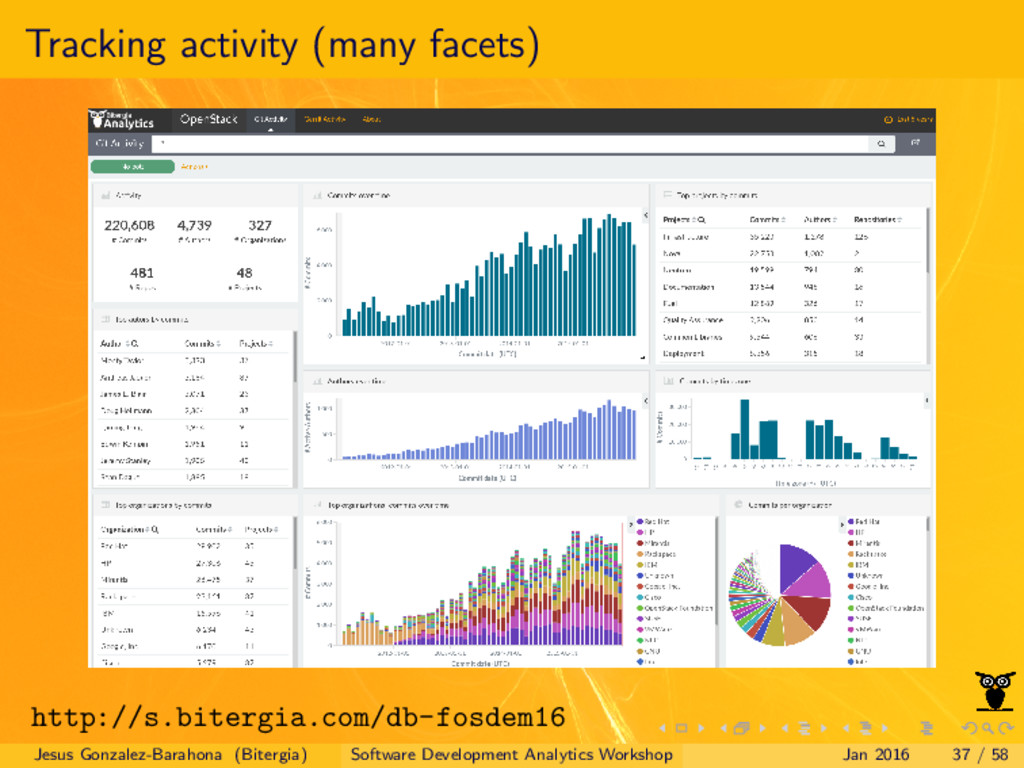 Tracking activity (many facets) http://s.biterg...