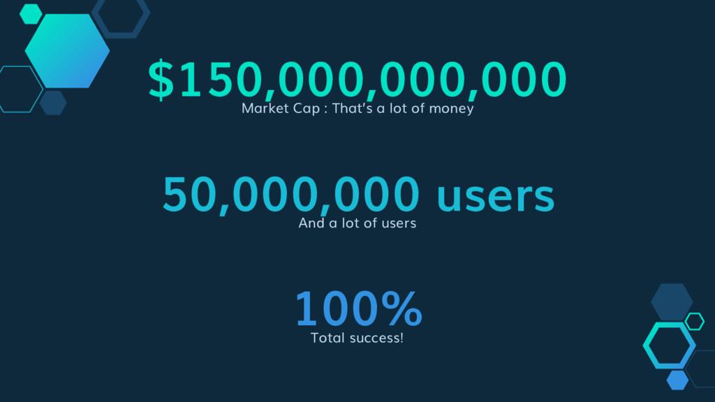 $150,000,000,000 Market Cap : That's a lot of m...