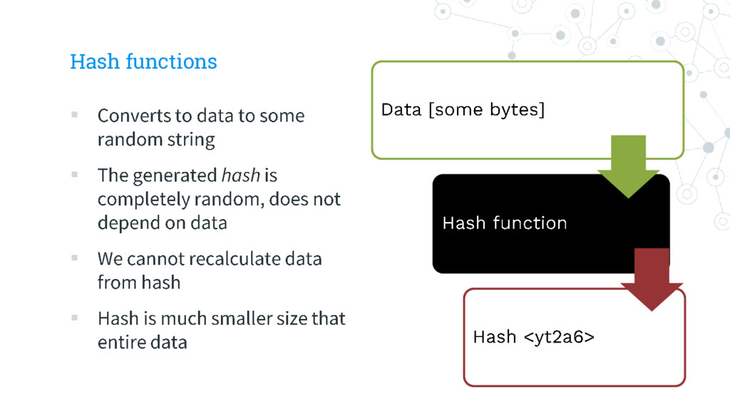Hash functions ▪ ▪ ▪ ▪