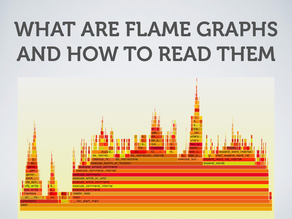 WHAT ARE FLAME GRAPHS AND HOW TO READ THEM