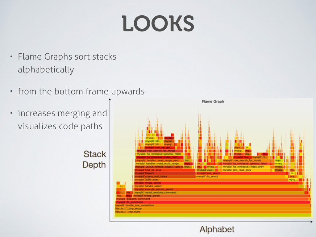LOOKS • Flame Graphs sort stacks alphabetically...
