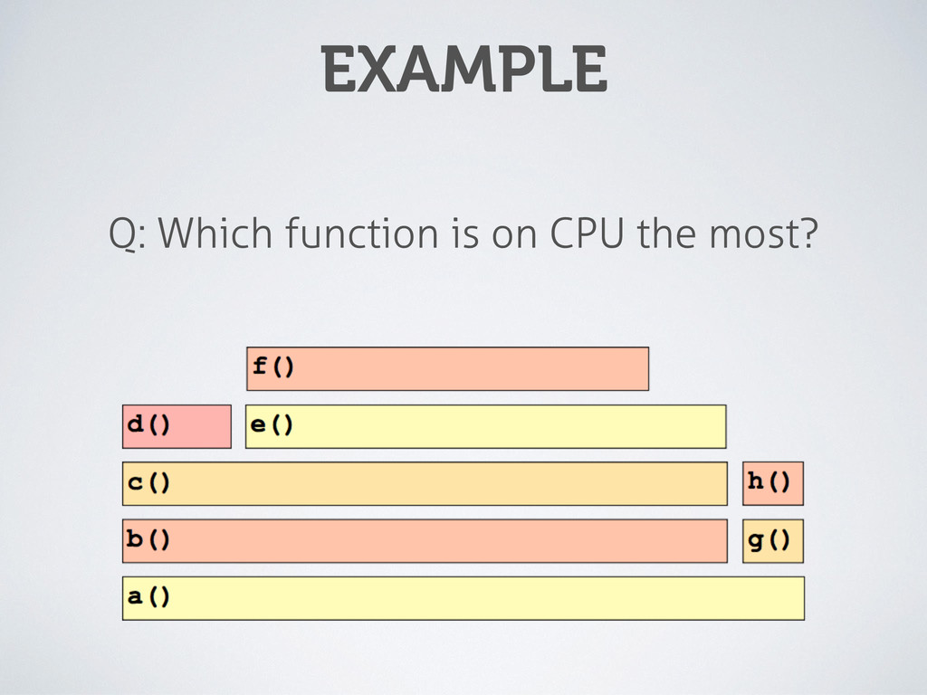 EXAMPLE Q: Which function is on CPU the most?