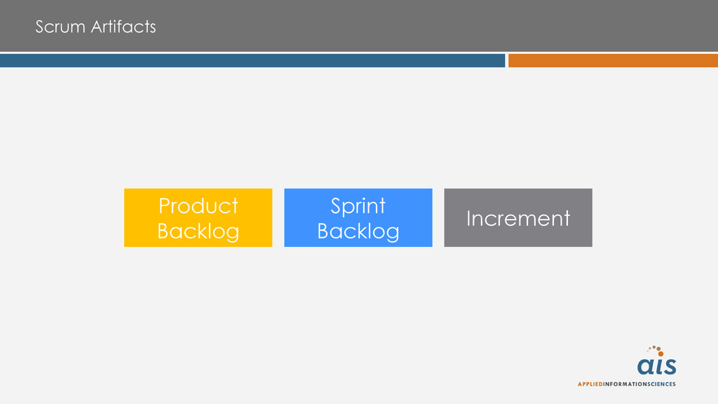 Scrum Artifacts Product Backlog Sprint Backlog ...