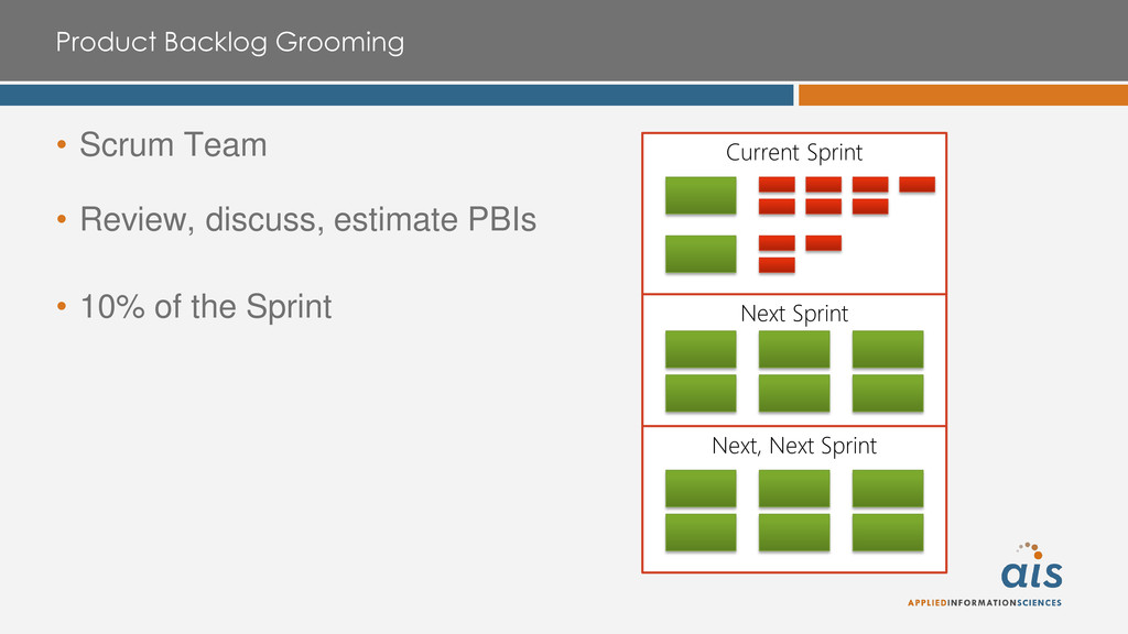 Product Backlog Grooming • Scrum Team • Review,...