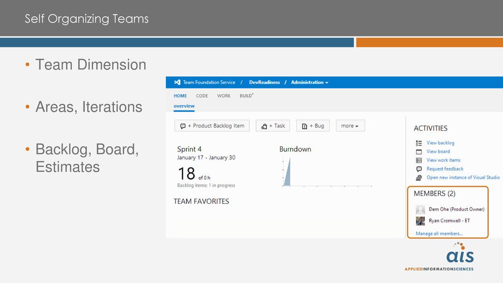 Self Organizing Teams • Team Dimension • Areas,...