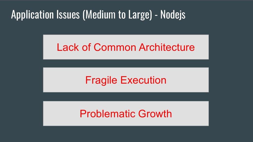Application Issues (Medium to Large) - Nodejs L...
