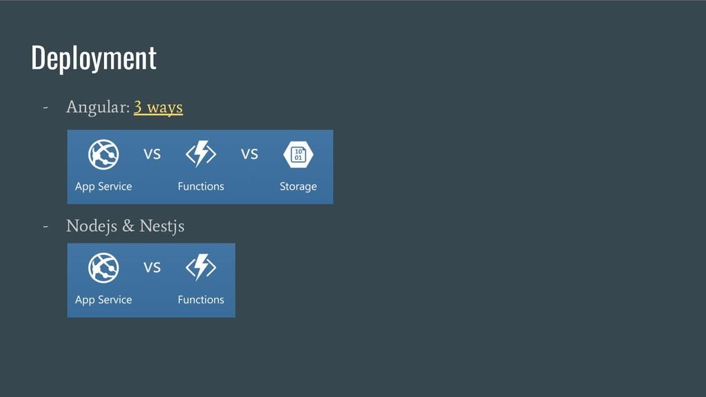 Deployment - Angular: 3 ways - Nodejs & Nestjs