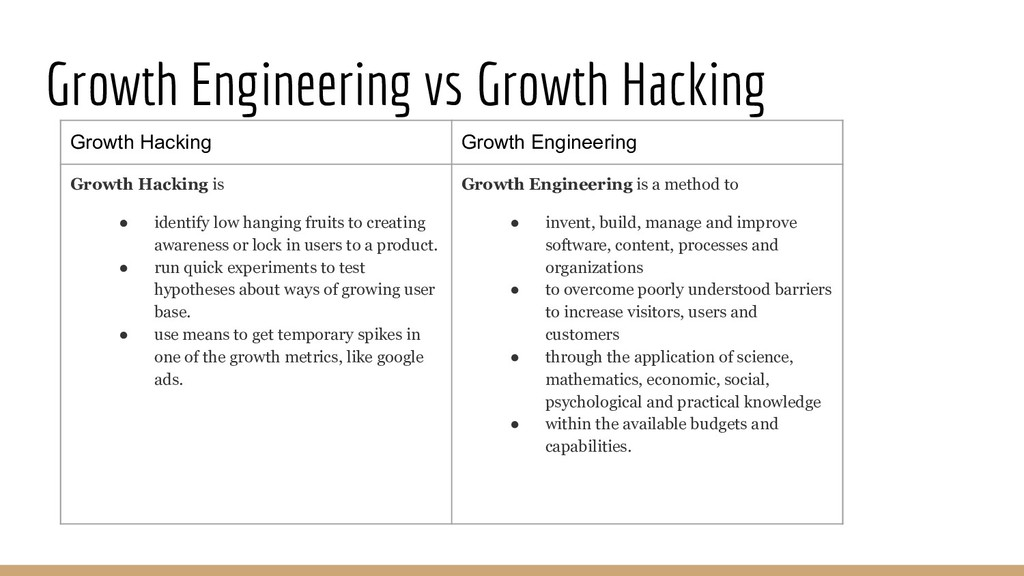 Growth Engineering vs Growth Hacking Growth Hac...