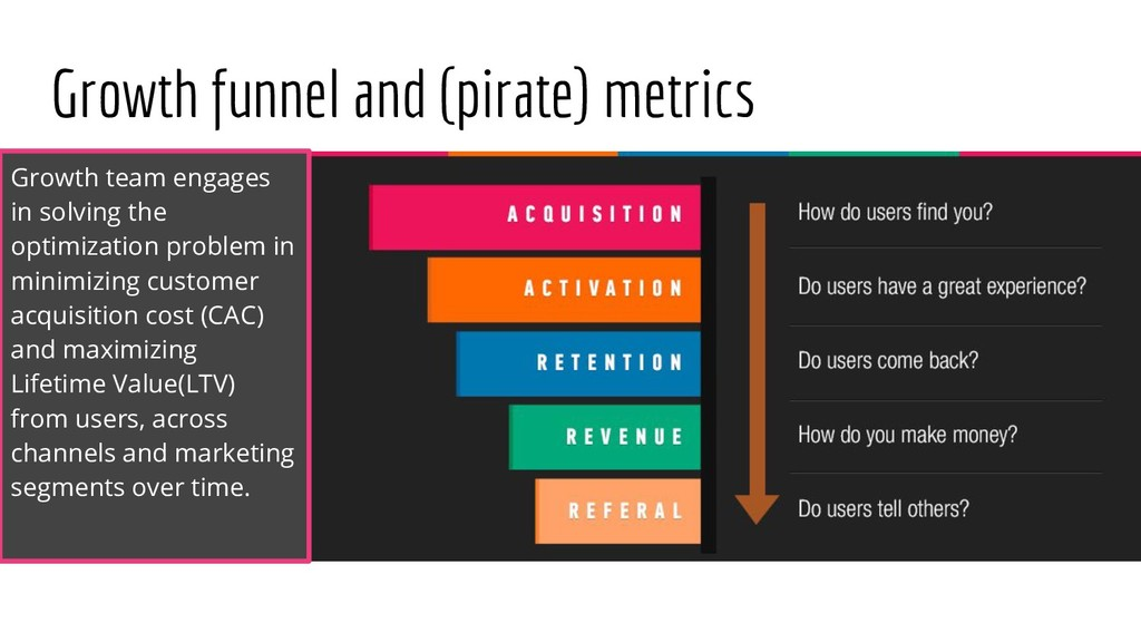 Growth funnel and (pirate) metrics Growth team ...