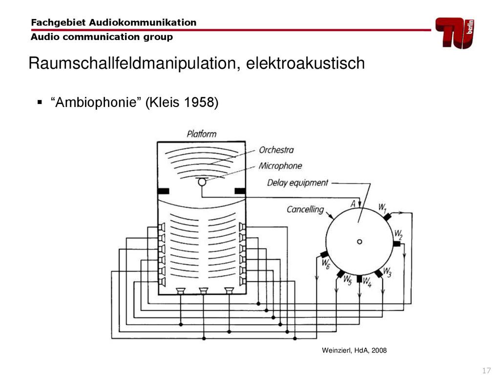 """17  """"Ambiophonie"""" (Kleis 1958) Raumschallfeldm..."""