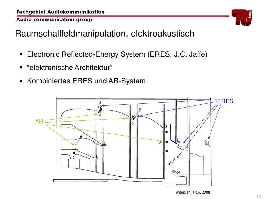 19  Electronic Reflected-Energy System (ERES, ...