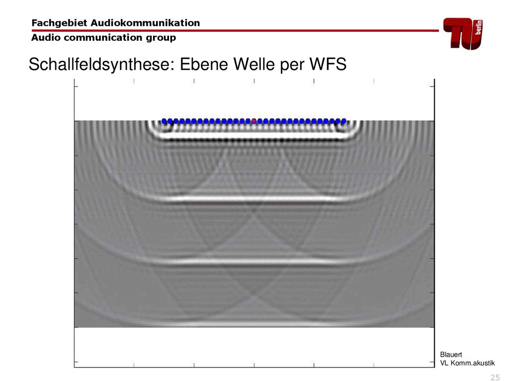 25 Fachgebiet Audiokommunikation Audio communic...