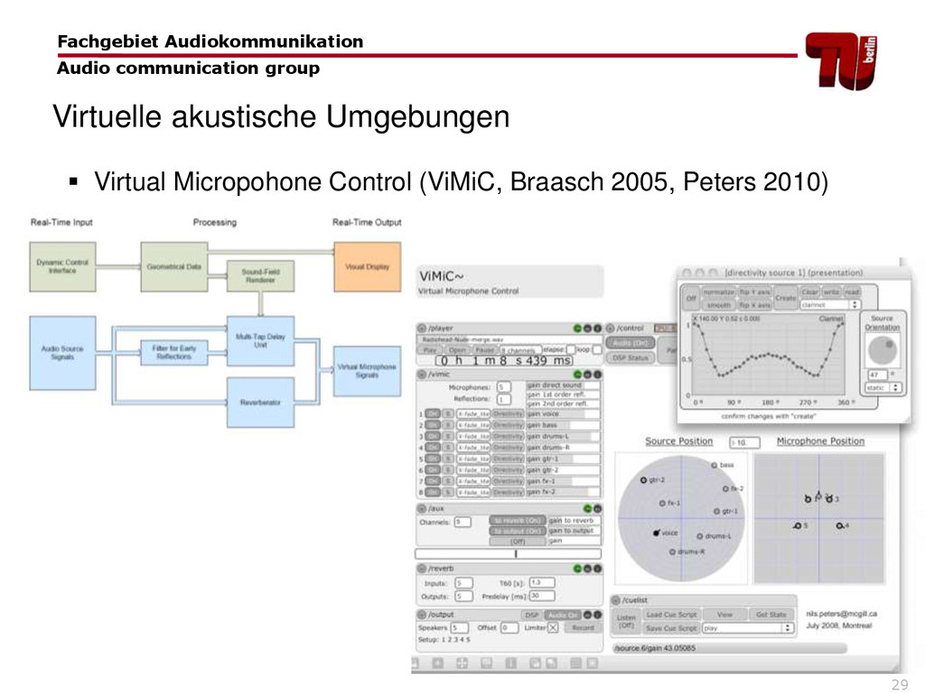 29 Fachgebiet Audiokommunikation Audio communic...