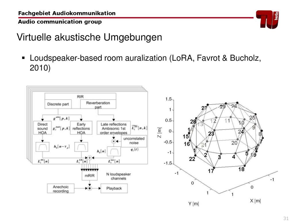31  Loudspeaker-based room auralization (LoRA,...