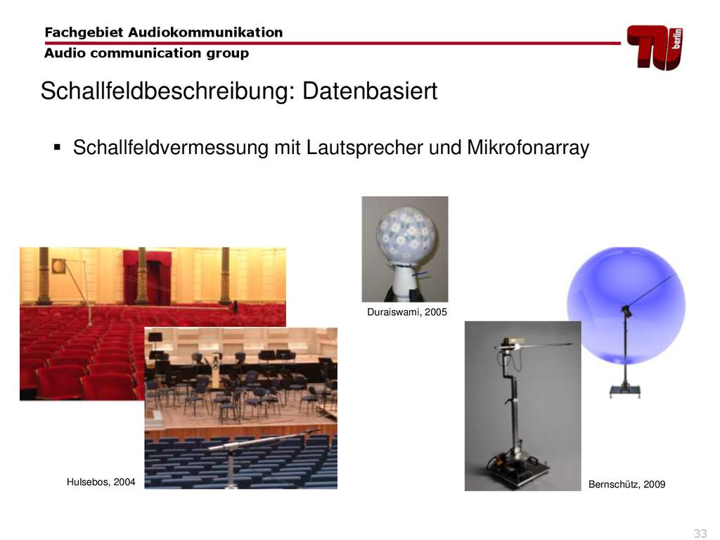 33  Schallfeldvermessung mit Lautsprecher und ...