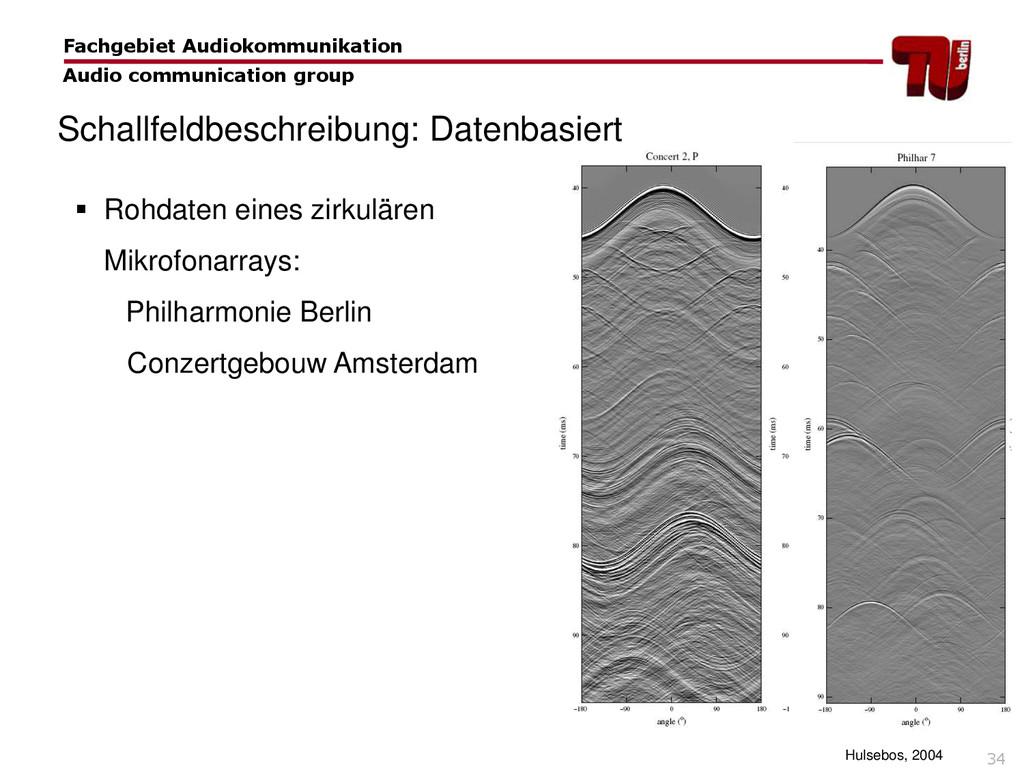 34 Schallfeldbeschreibung: Datenbasiert Fachgeb...