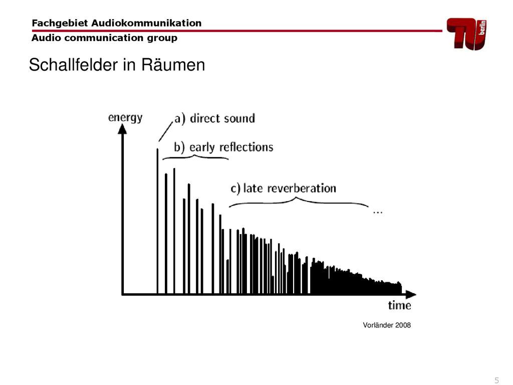 5 Schallfelder in Räumen Fachgebiet Audiokommun...