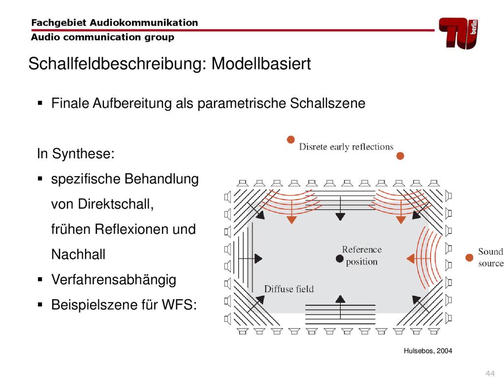 44 Hulsebos, 2004 Schallfeldbeschreibung: Model...
