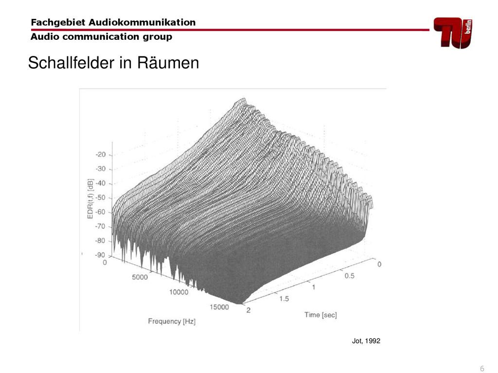 6 Schallfelder in Räumen Fachgebiet Audiokommun...