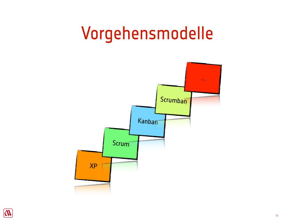 Vorgehensmodelle 11 XP Scrum Kanban Scrumban ...