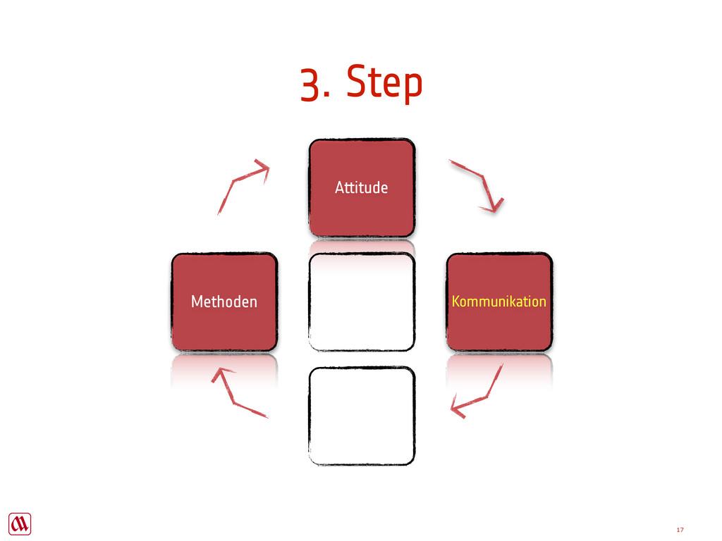 Kommunikation Methoden Attitude Be pragmatic AB...