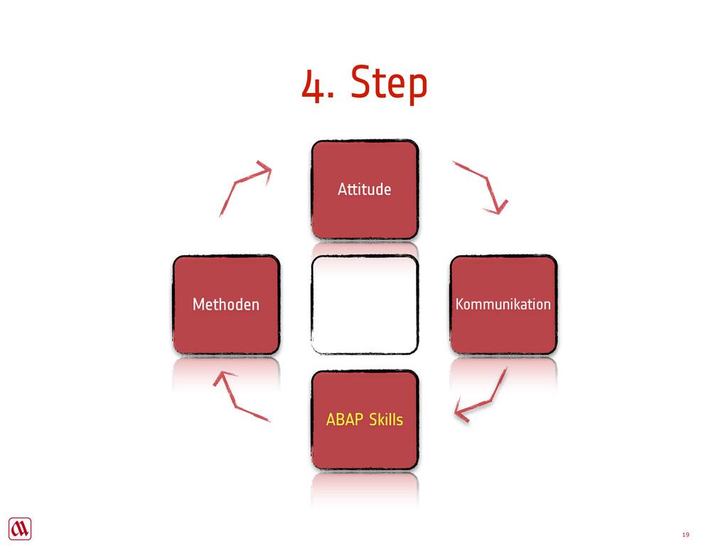 ABAP Skills Methoden Kommunikation Attitude Be ...