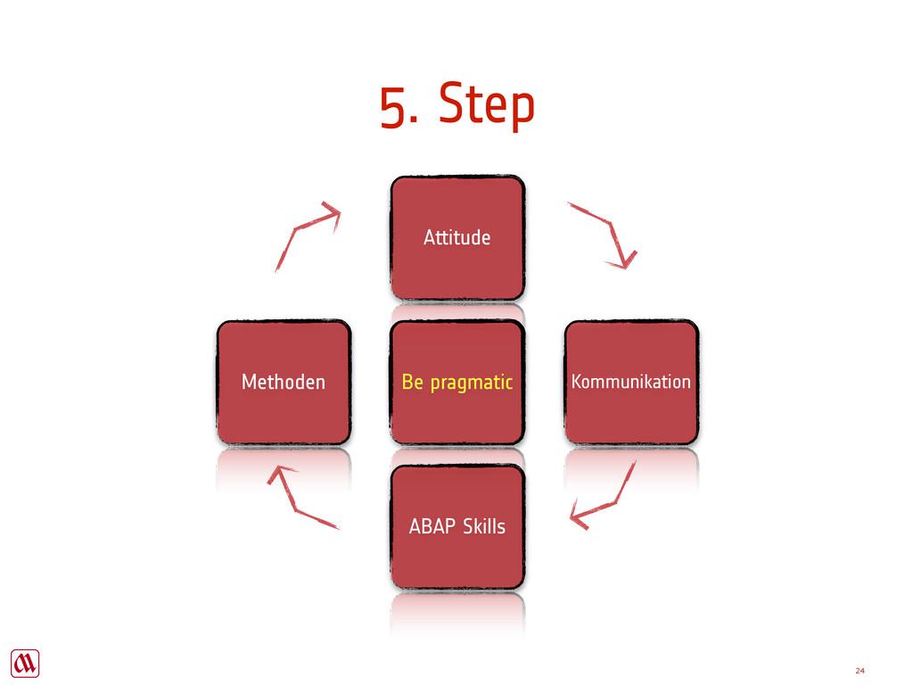 Be pragmatic Methoden Kommunikation Attitude AB...