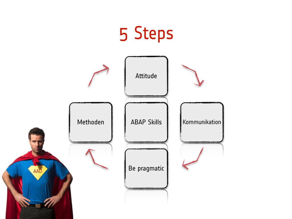 Methoden Kommunikation Attitude Be pragmatic AB...