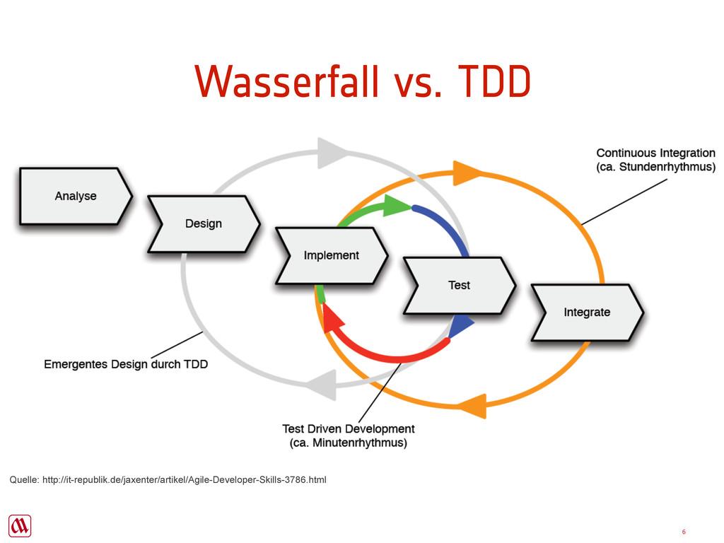Copyright Majer Consulting Wasserfall vs. TDD 6...