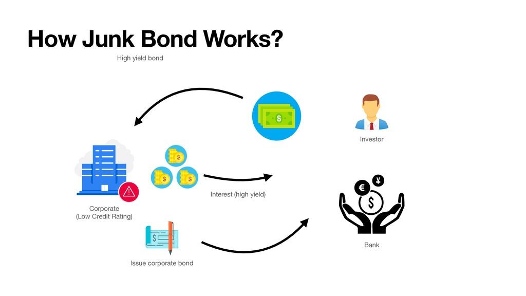 How Junk Bond Works? Interest (high yield) Issu...