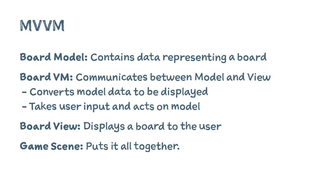 MVVM Board Model: Contains data representing a ...