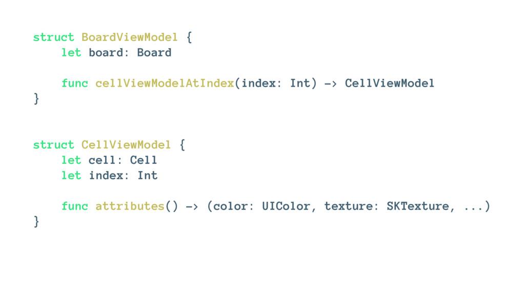 struct BoardViewModel { let board: Board func c...