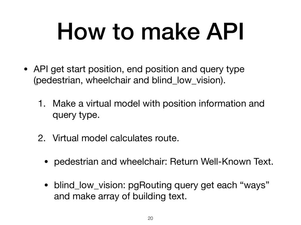 How to make API • API get start position, end p...