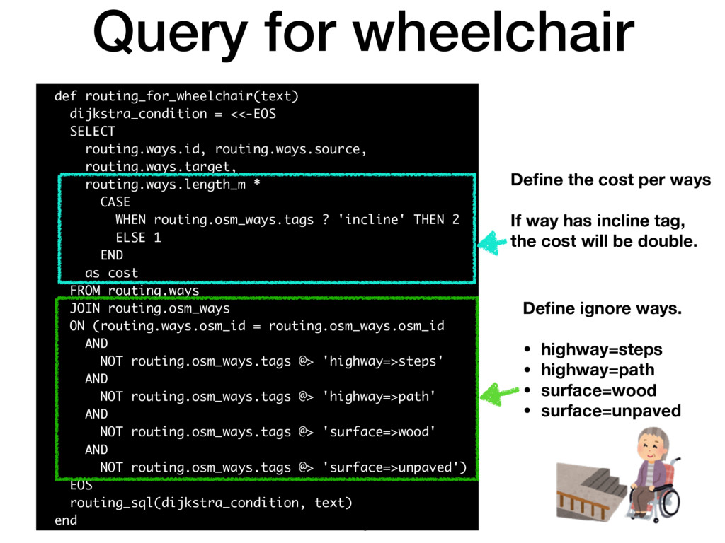 Query for wheelchair 29 def routing_for_wheelch...