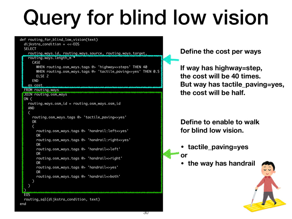 Query for blind low vision 30 def routing_for_b...