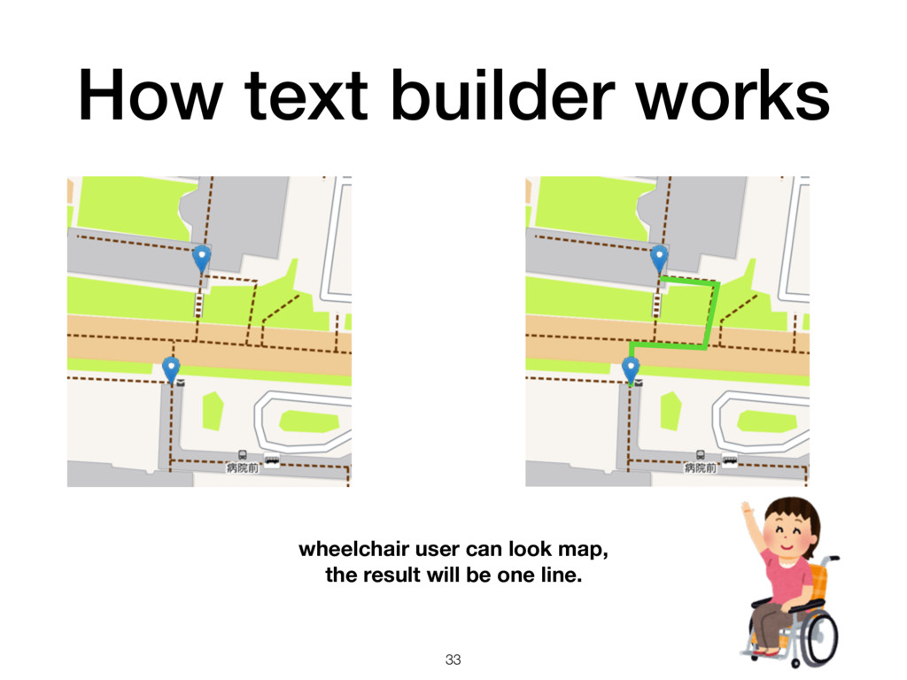 How text builder works 33 wheelchair user can l...