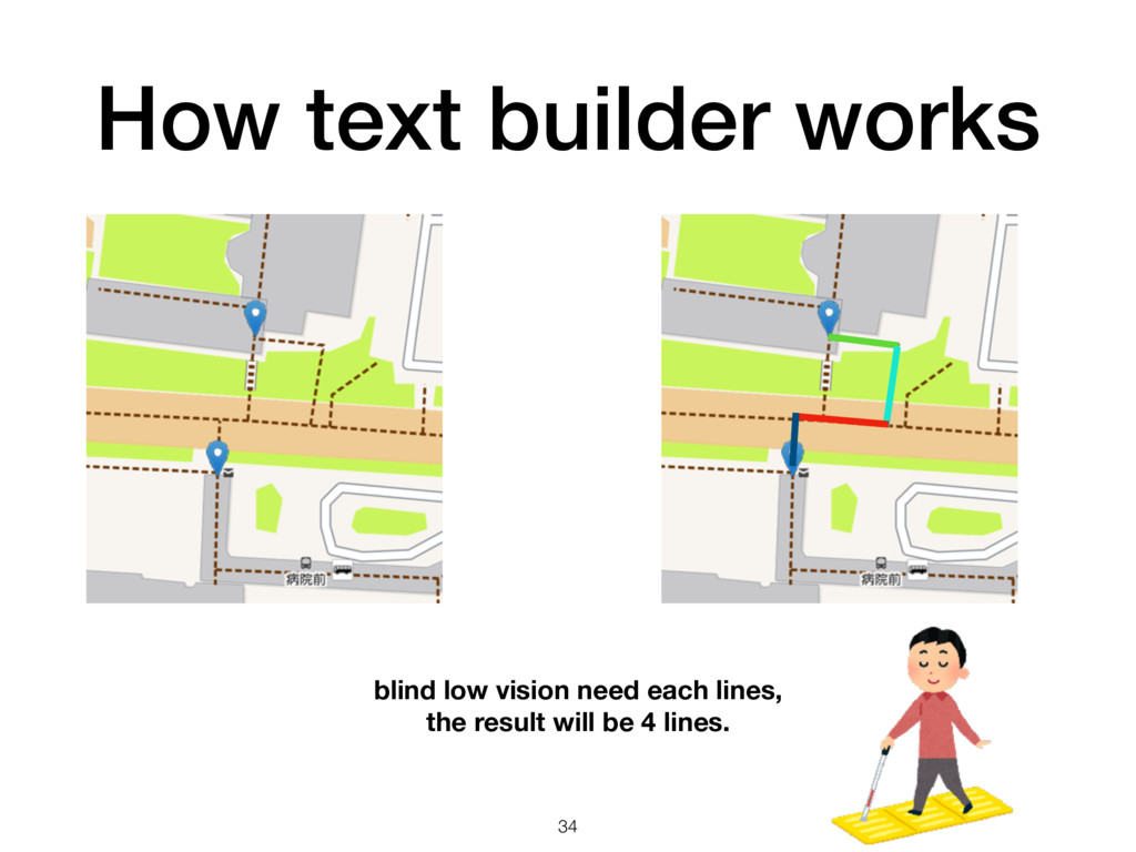 How text builder works 34 blind low vision need...