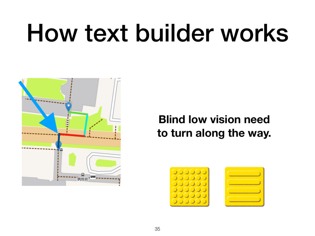 How text builder works 35 Blind low vision need...