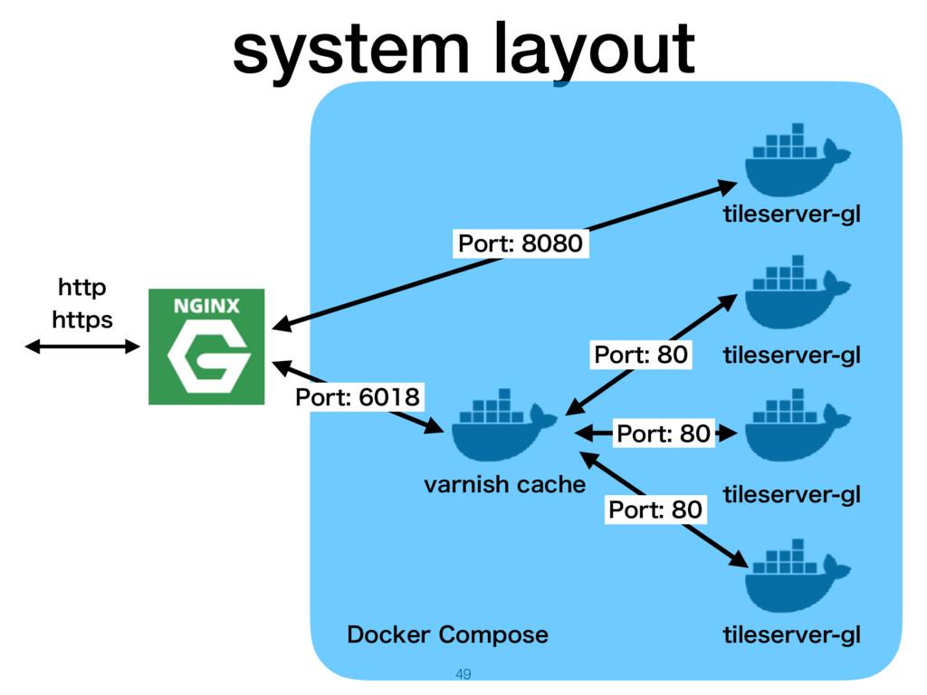 system layout 49 UJMFTFSWFSHM UJMFTFSWFSHM UJ...