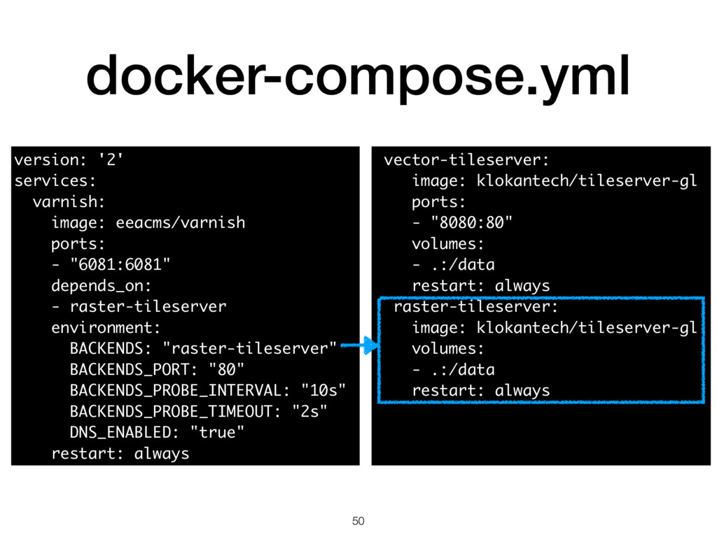 docker-compose.yml 50 version: '2' services: va...