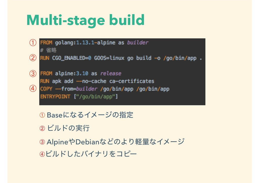 Multi-stage build ➀ ➁ ➂ ➀ BaseʹͳΔΠϝʔδͷࢦఆ ➁ Ϗϧυͷ...