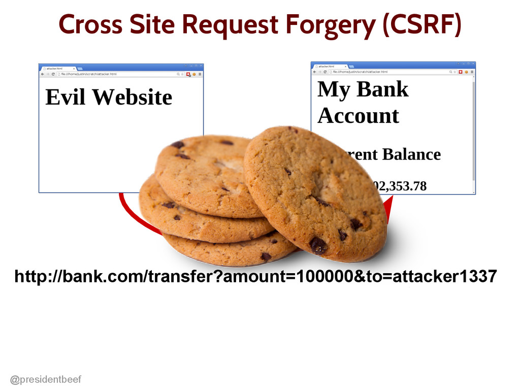 @presidentbeef Cross Site Request Forgery (CSRF...