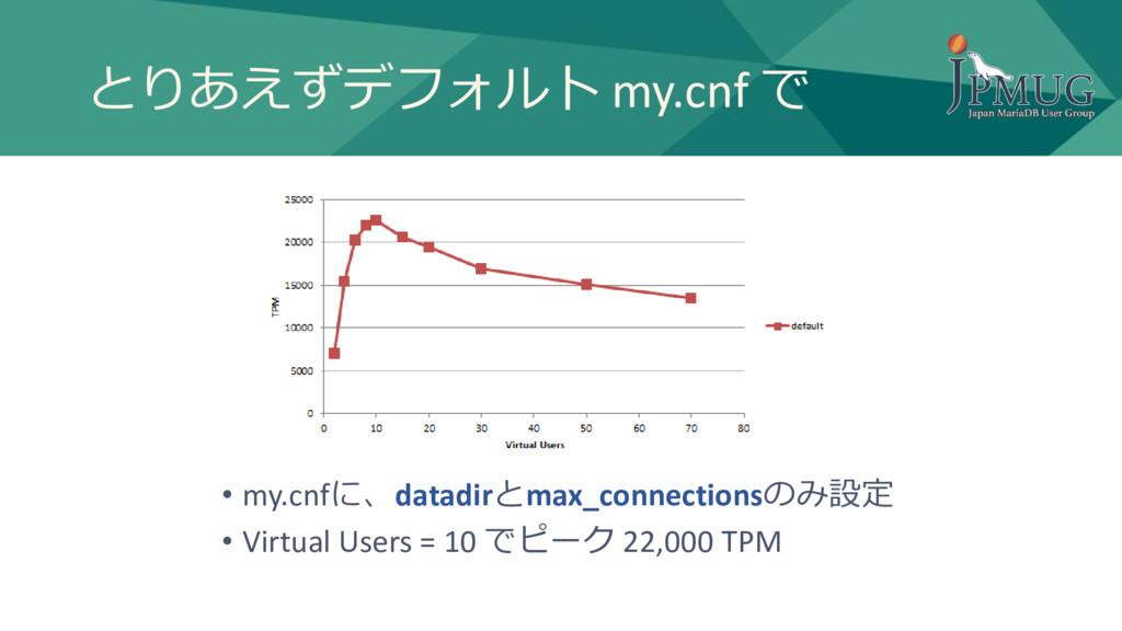 とりあえずデフォルト my.cnf で • my.cnfに、datadirとmax_conne...