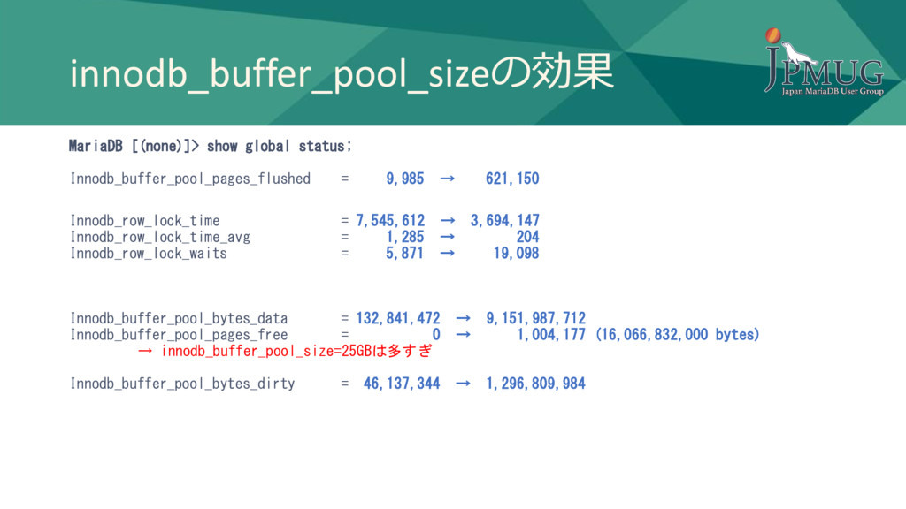 innodb_buffer_pool_sizeの効果 MariaDB [(none)]> sh...