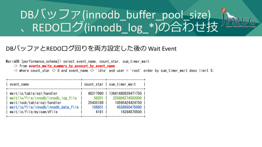 DBバッファ(innodb_buffer_pool_size) 、REDOログ(innodb_...