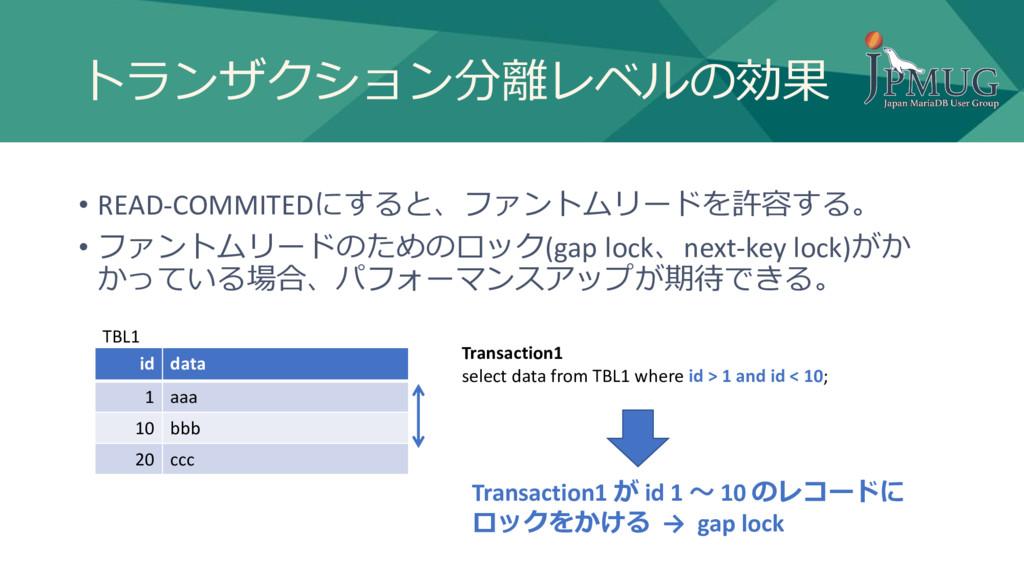 トランザクション分離レベルの効果 • READ-COMMITEDにすると、ファントムリードを許...
