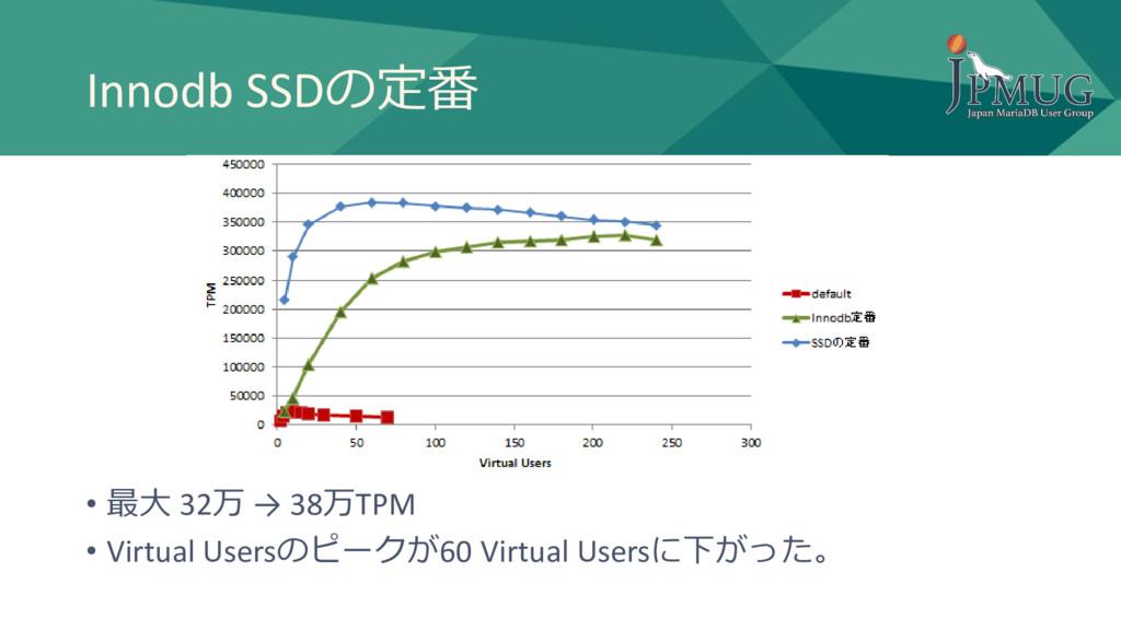 Innodb SSDの定番 • 最大 32万 → 38万TPM • Virtual Users...
